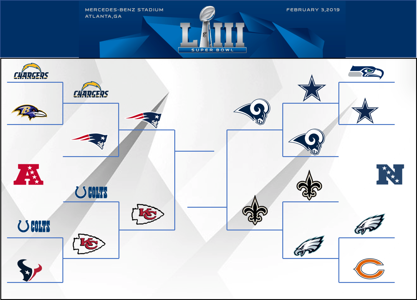 playoff bracket champ games