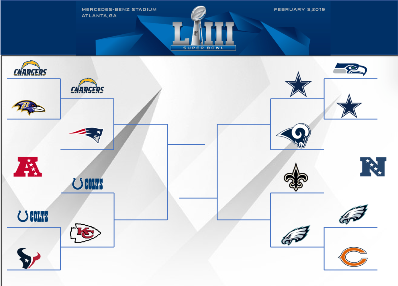 playoff bracket div round